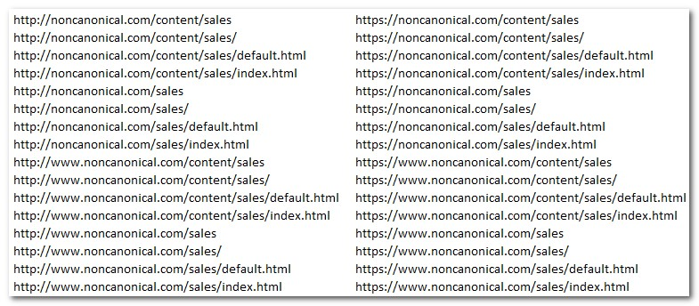 Noncanonical URLs